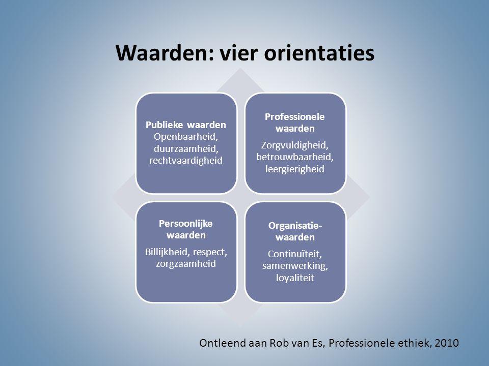 Waarden: vier orientaties Publieke waarden Openbaarheid, duurzaamheid, rechtvaardigheid Professionele waarden Zorgvuldigheid, betrouwbaarheid, leergie
