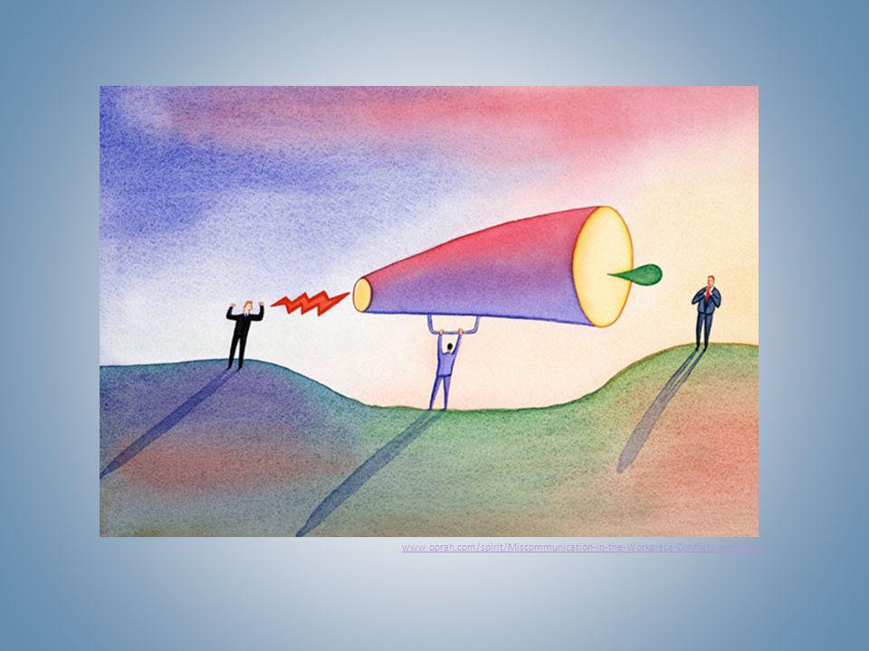 Communicatief competent (Tekst) Vakmanschap Genre competentie Strategische competentie Feedback geven en ontvangen Bron: Body of Knowledge and skills beginnend professional