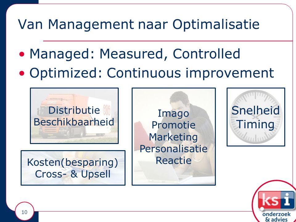 Van Management naar Optimalisatie Managed: Measured, Controlled Optimized: Continuous improvement 10 Distributie Beschikbaarheid Imago Promotie Marketing Personalisatie Reactie Snelheid Timing Kosten(besparing) Cross- & Upsell