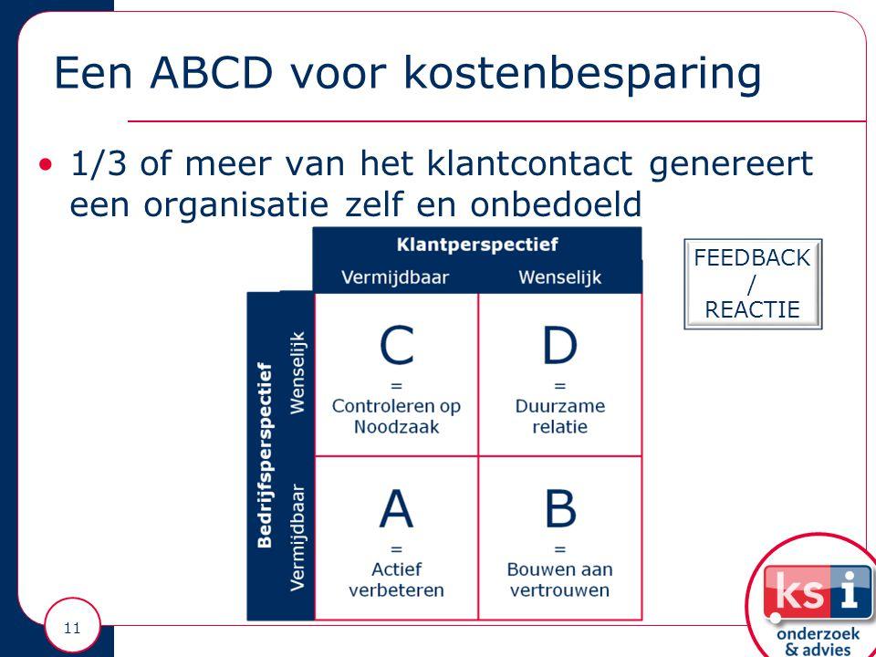 Een ABCD voor kostenbesparing 1/3 of meer van het klantcontact genereert een organisatie zelf en onbedoeld 11 FEEDBACK / REACTIE