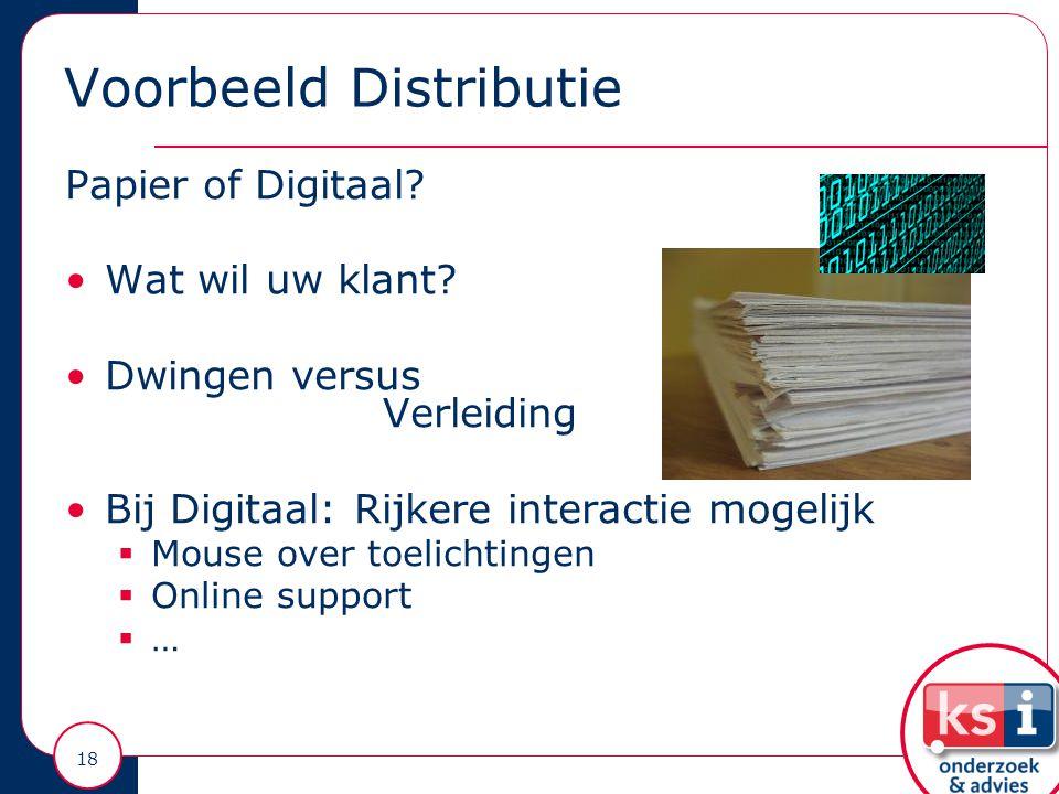 Voorbeeld Distributie Papier of Digitaal. Wat wil uw klant.