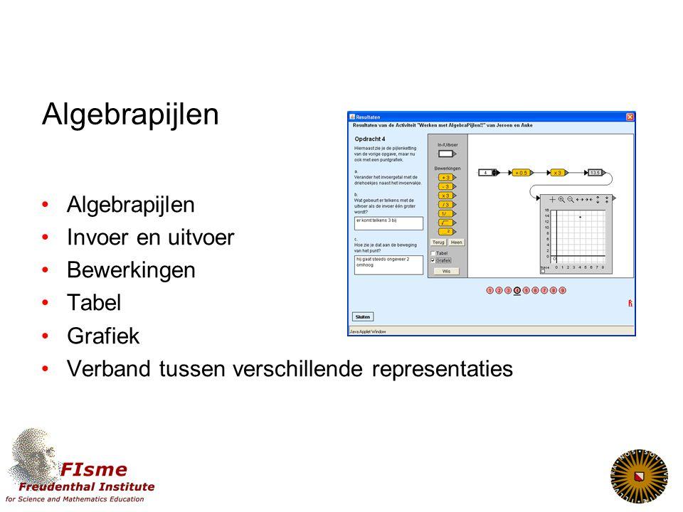 Algebrapijlen Invoer en uitvoer Bewerkingen Tabel Grafiek Verband tussen verschillende representaties