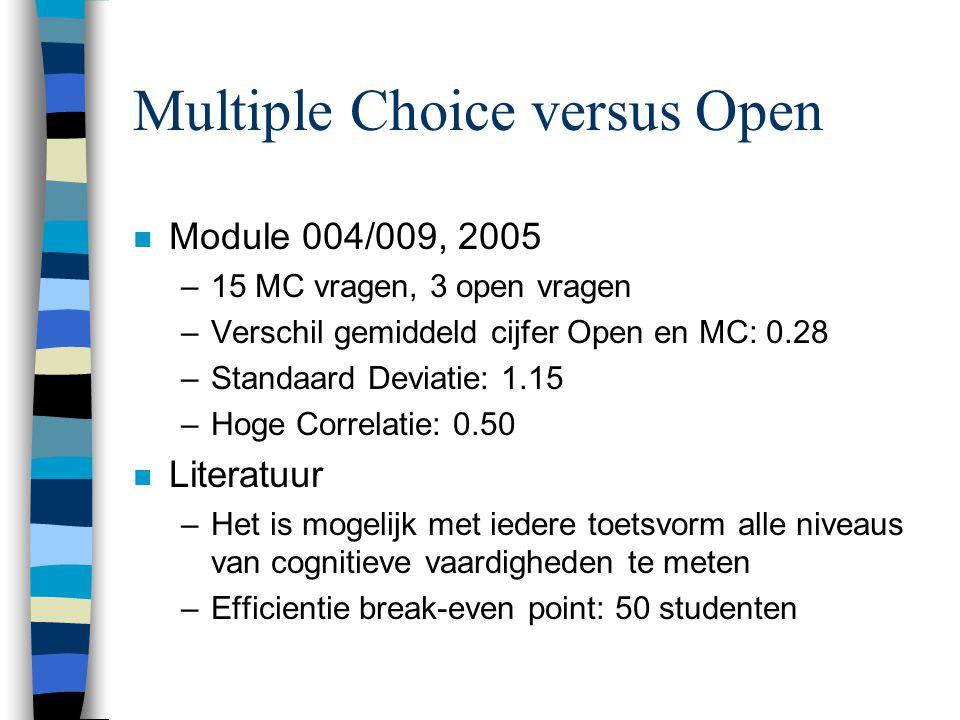 Multiple Choice versus Open n Module 004/009, 2005 –15 MC vragen, 3 open vragen –Verschil gemiddeld cijfer Open en MC: 0.28 –Standaard Deviatie: 1.15 –Hoge Correlatie: 0.50 n Literatuur –Het is mogelijk met iedere toetsvorm alle niveaus van cognitieve vaardigheden te meten –Efficientie break-even point: 50 studenten