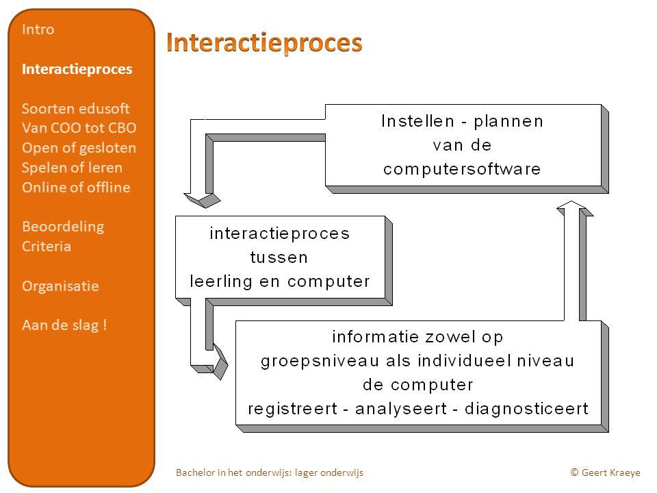 Intro Interactieproces Soorten edusoft Van COO tot CBO Open of gesloten Spelen of leren Online of offline Beoordeling Criteria Organisatie Aan de slag