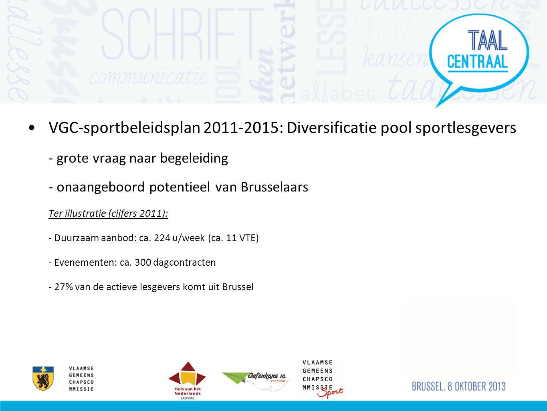 VGC-sportbeleidsplan 2011-2015: Diversificatie pool sportlesgevers - grote vraag naar begeleiding - onaangeboord potentieel van Brusselaars Ter illustratie (cijfers 2011): - Duurzaam aanbod: ca.