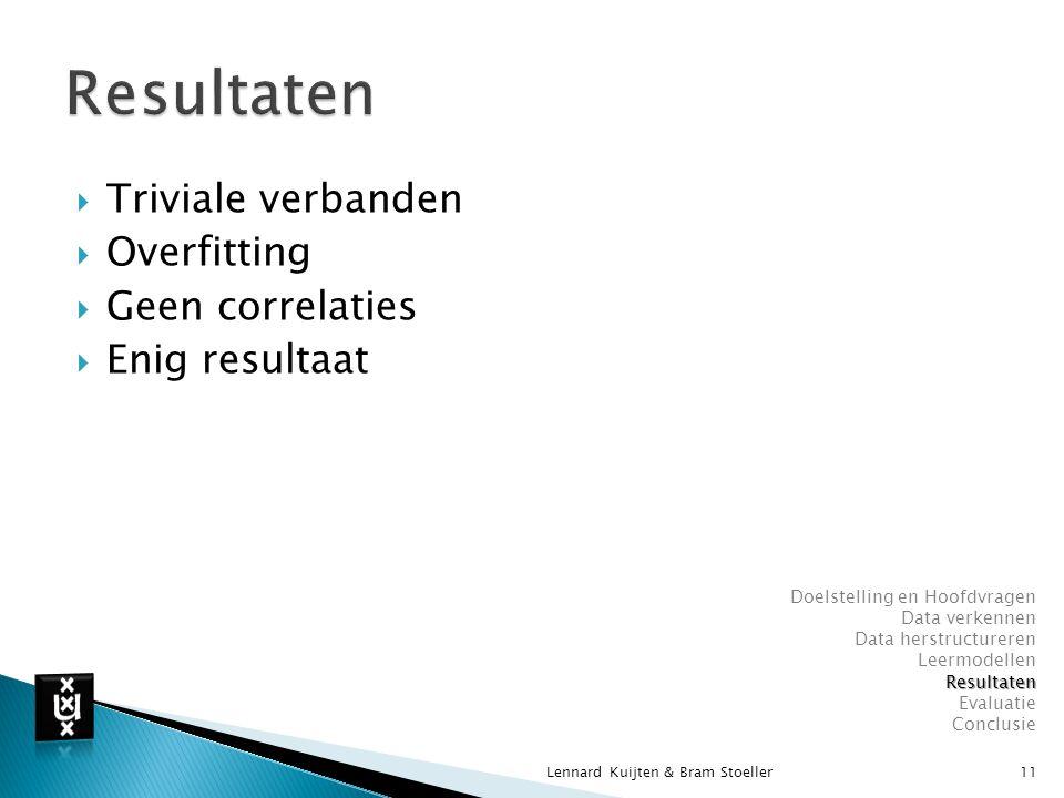  Triviale verbanden  Overfitting  Geen correlaties  Enig resultaat Lennard Kuijten & Bram Stoeller11 Doelstelling en Hoofdvragen Data verkennen Data herstructureren LeermodellenResultaten Evaluatie Conclusie