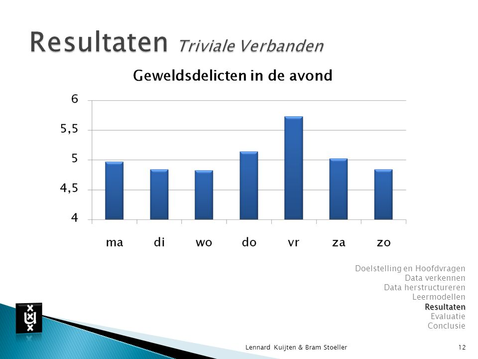 Lennard Kuijten & Bram Stoeller12 Doelstelling en Hoofdvragen Data verkennen Data herstructureren LeermodellenResultaten Evaluatie Conclusie