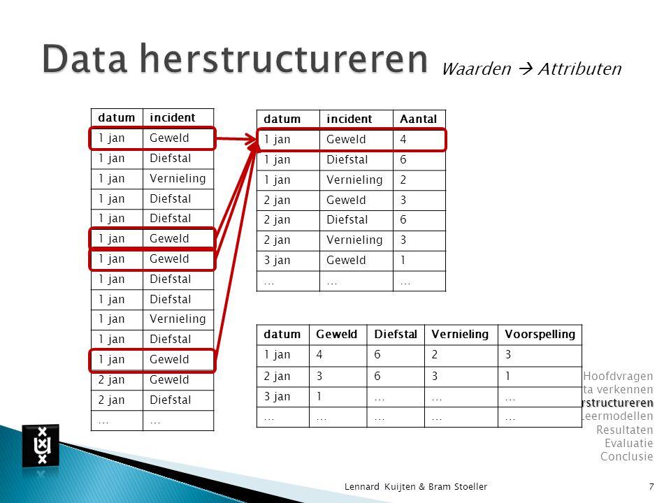 U NIVERSITEIT VAN A MSTERDAM Dit was een datamining project van Lennard Kuijten en Bram Stoeller Universiteit van Amsterdam Politie Gelderland Midden