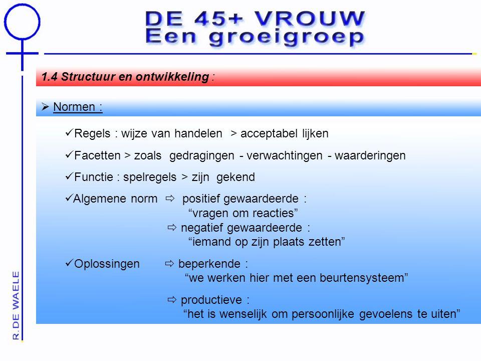  Normen : 1.4 Structuur en ontwikkeling : Regels : wijze van handelen > acceptabel lijken Facetten > zoals gedragingen - verwachtingen - waarderingen Functie : spelregels > zijn gekend Algemene norm  positief gewaardeerde : vragen om reacties  negatief gewaardeerde : iemand op zijn plaats zetten Oplossingen  beperkende : we werken hier met een beurtensysteem  productieve : het is wenselijk om persoonlijke gevoelens te uiten