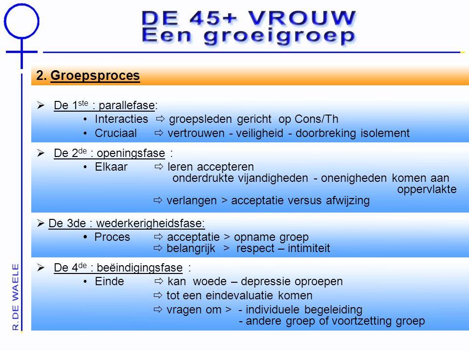 2. Groepsproces  De 1 ste : parallefase: Interacties  groepsleden gericht op Cons/Th Cruciaal  vertrouwen - veiligheid - doorbreking isolement  De