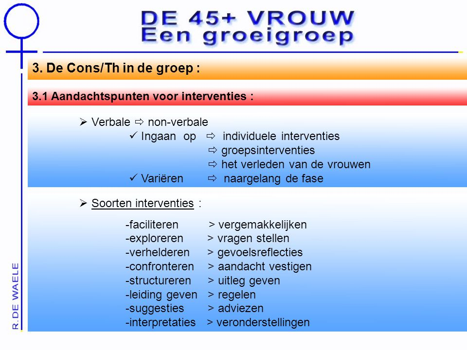 3. De Cons/Th in de groep :  Verbale  non-verbale Ingaan op  individuele interventies  groepsinterventies  het verleden van de vrouwen Variëren 