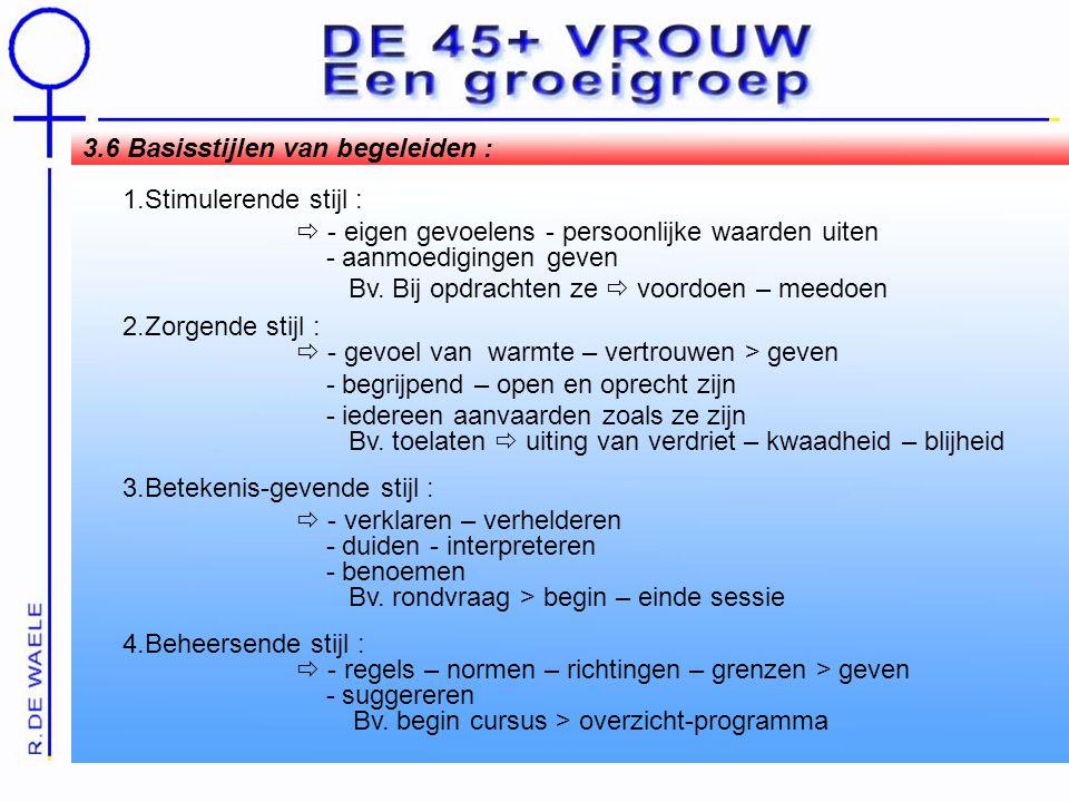 3.6 Basisstijlen van begeleiden : 1.Stimulerende stijl :  - eigen gevoelens - persoonlijke waarden uiten - aanmoedigingen geven Bv.