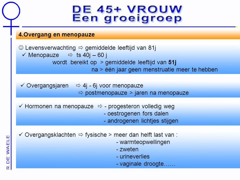 4.Overgang en menopauze Overgangsjaren  4j - 6j voor menopauze  postmenopauze > jaren na menopauze Hormonen na menopauze  - progesteron volledig weg - oestrogenen fors dalen - androgenen lichtjes stijgen Overgangsklachten  fysische > meer dan helft last van : - warmteopwellingen - zweten - urineverlies - vaginale droogte…… Levensverwachting  gemiddelde leeftijd van 81j Menopauze  ts 40j – 60 j wordt bereikt op > gemiddelde leeftijd van 51j na > één jaar geen menstruatie meer te hebben