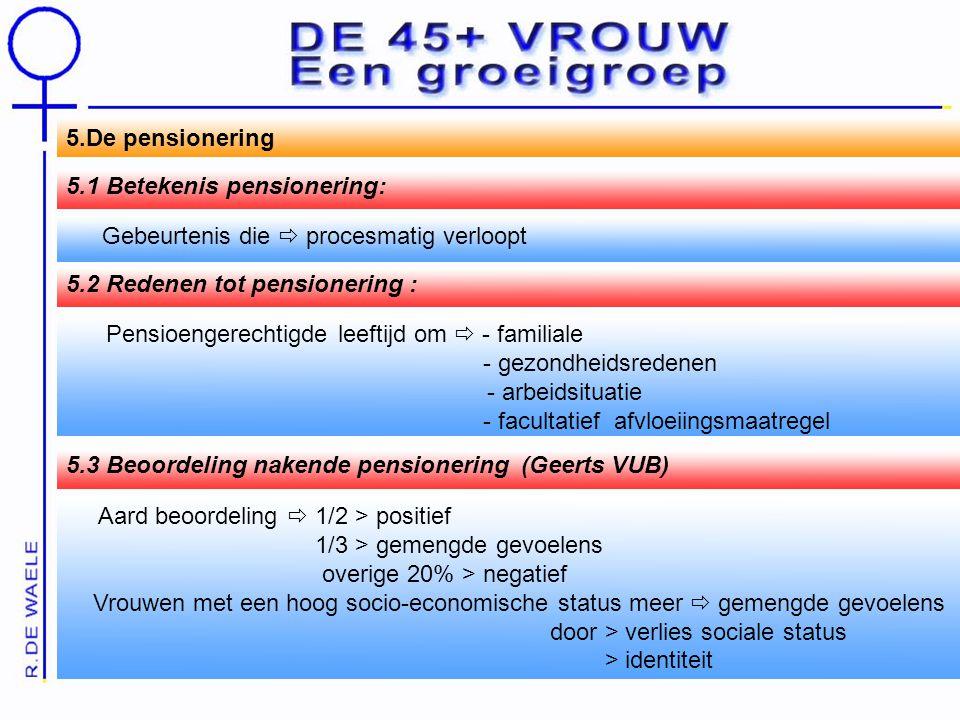5.De pensionering 5.3 Beoordeling nakende pensionering (Geerts VUB) 5.2 Redenen tot pensionering : 5.1 Betekenis pensionering: Gebeurtenis die  procesmatig verloopt Pensioengerechtigde leeftijd om  - familiale - gezondheidsredenen - arbeidsituatie - facultatief afvloeiingsmaatregel Aard beoordeling  1/2 > positief 1/3 > gemengde gevoelens overige 20% > negatief Vrouwen met een hoog socio-economische status meer  gemengde gevoelens door > verlies sociale status > identiteit