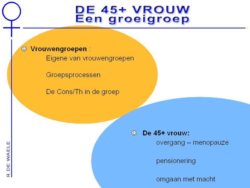  Groepstherapie  Verzamelnaam > therapieën in groep  Opvang voor > psychologische pathologieën volgens ziektemodel  Voordelen t.o.v.