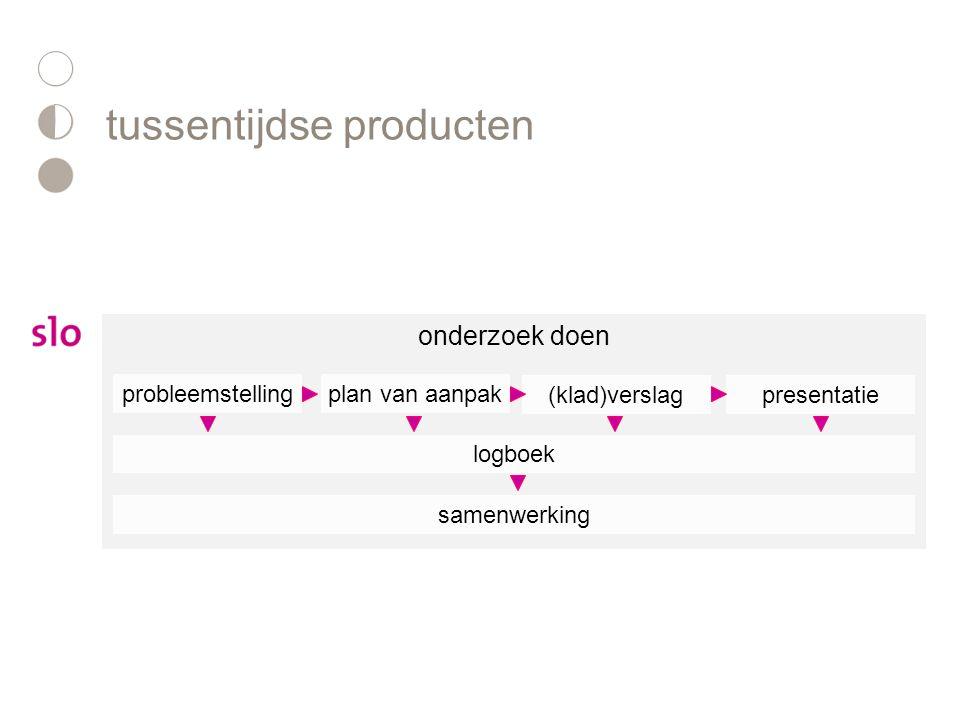 onderzoek doen probleemstellingplan van aanpak (klad)verslagpresentatie logboek samenwerking tussentijdse producten