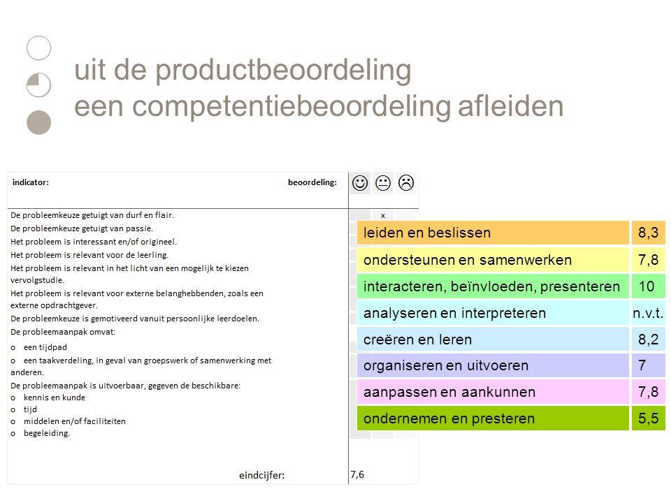 uit de productbeoordeling een competentiebeoordeling afleiden leiden en beslissen ondersteunen en samenwerken interacteren, beïnvloeden, presenteren analyseren en interpreteren creëren en leren organiseren en uitvoeren aanpassen en aankunnen ondernemen en presteren 8,3 7,8 10 n.v.t.