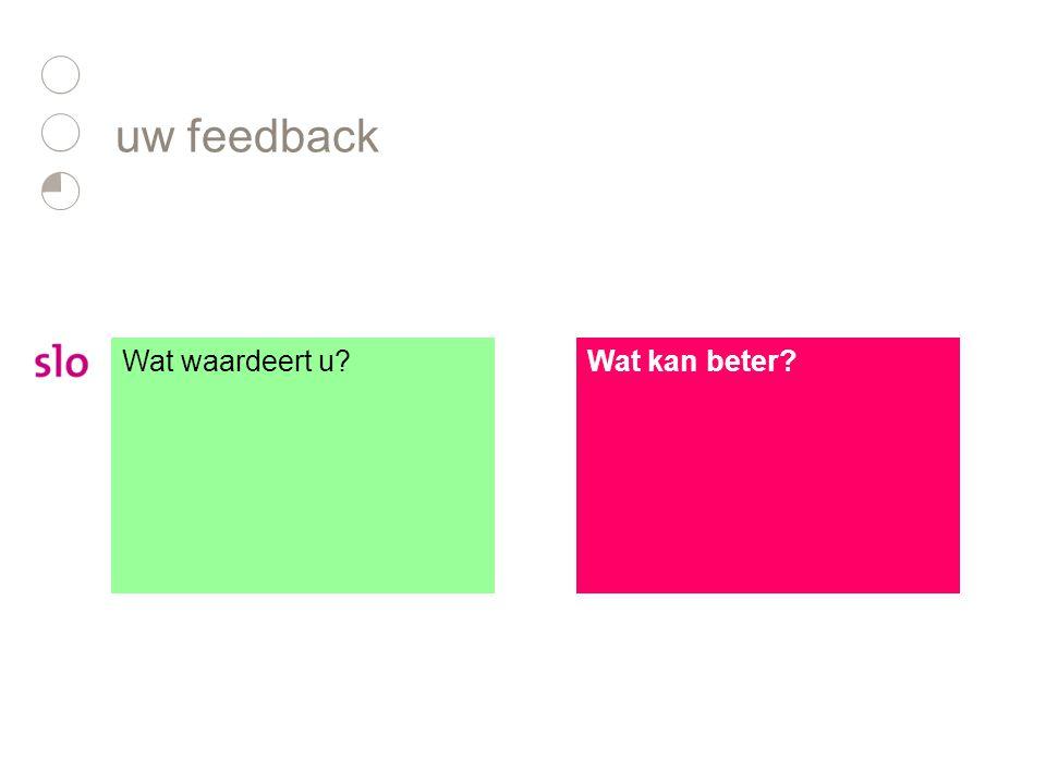 uw feedback Wat waardeert u?Wat kan beter?