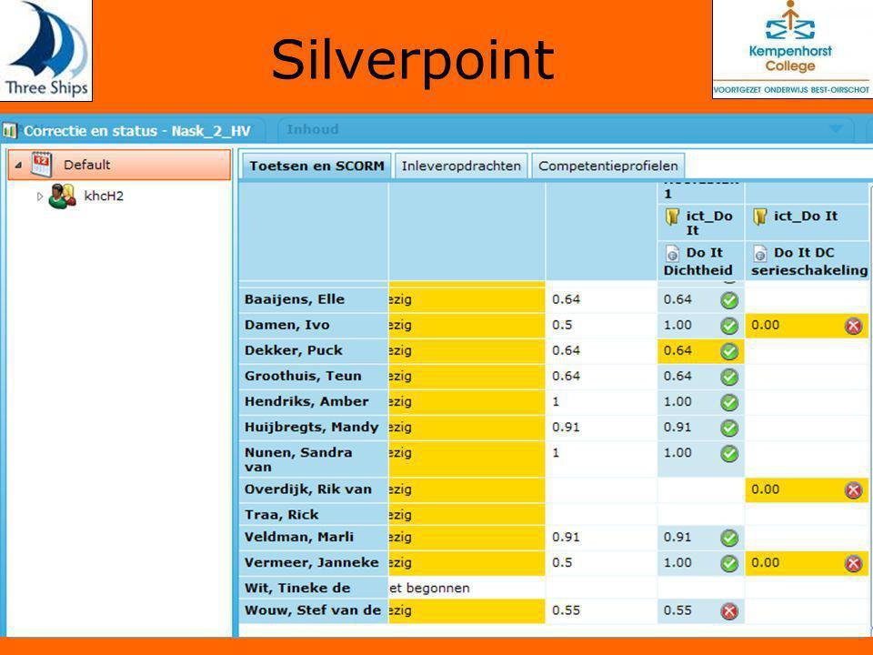 Silverpoint Opdrachten aanbieden Digitaal practicum/toetsing