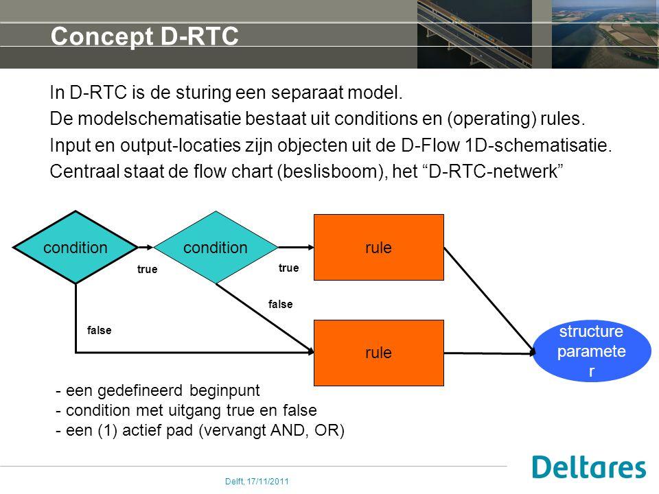 Delft, 17/11/2011 structure paramete r Concept D-RTC In D-RTC is de sturing een separaat model. De modelschematisatie bestaat uit conditions en (opera