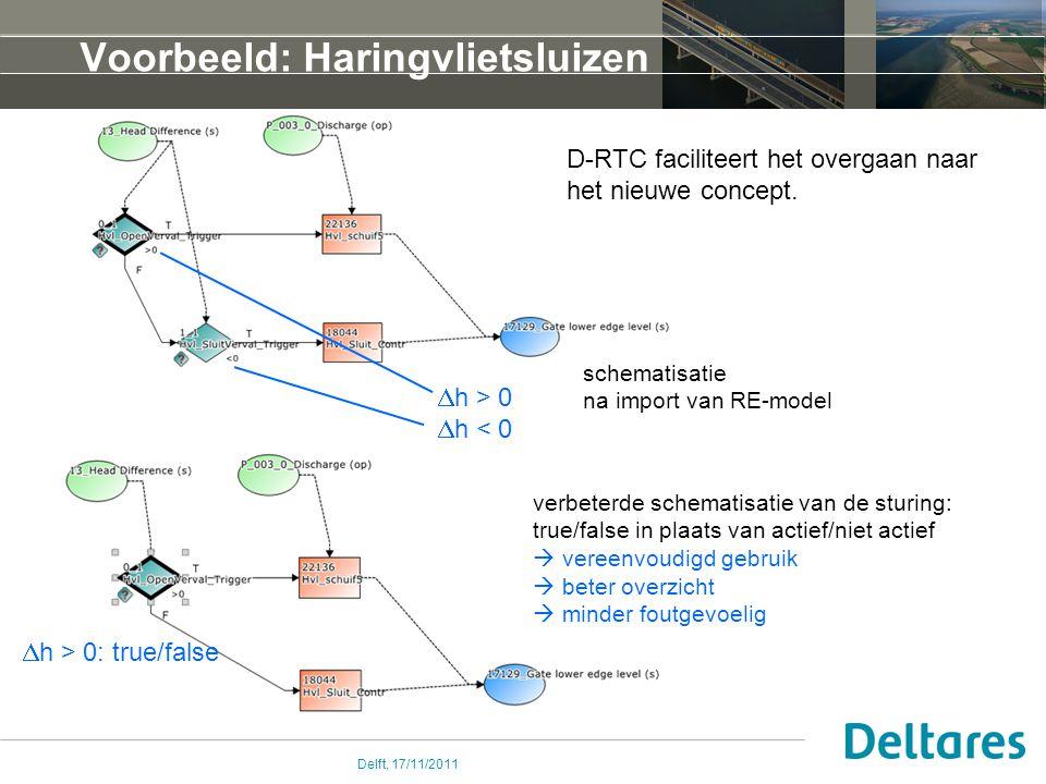 Delft, 17/11/2011 Voorbeeld: Haringvlietsluizen verbeterde schematisatie van de sturing: true/false in plaats van actief/niet actief  vereenvoudigd gebruik  beter overzicht  minder foutgevoelig schematisatie na import van RE-model D-RTC faciliteert het overgaan naar het nieuwe concept.