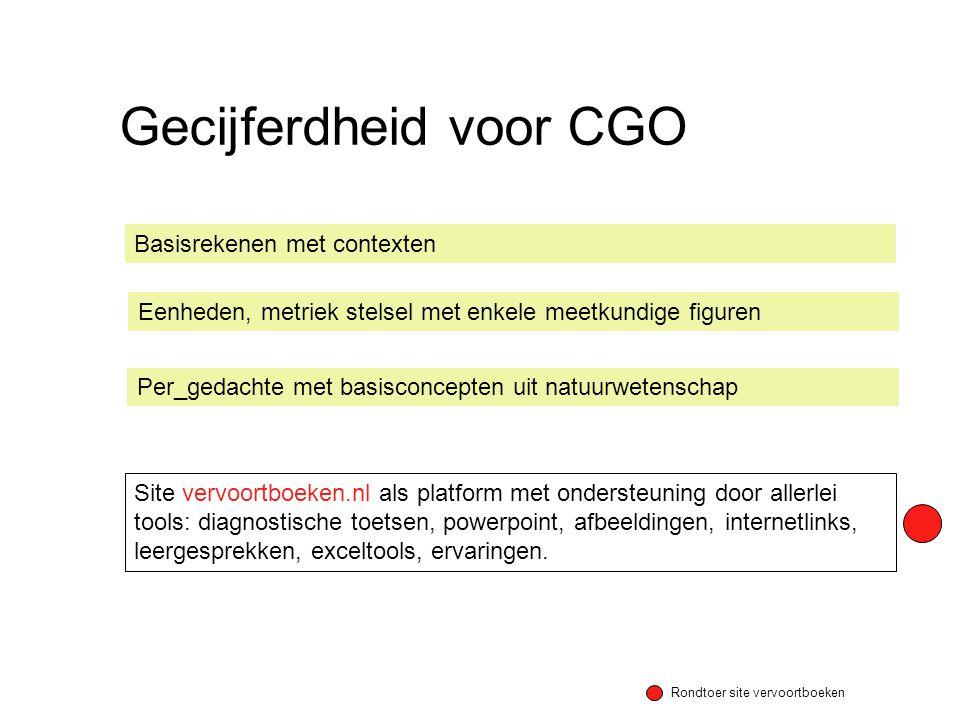 Gecijferdheid voor CGO Basisrekenen met contexten Eenheden, metriek stelsel met enkele meetkundige figuren Per_gedachte met basisconcepten uit natuurw