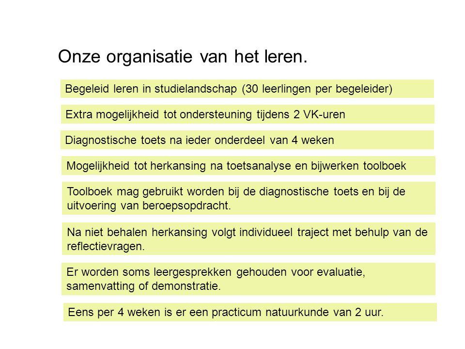 Onze organisatie van het leren. Begeleid leren in studielandschap (30 leerlingen per begeleider) Extra mogelijkheid tot ondersteuning tijdens 2 VK-ure