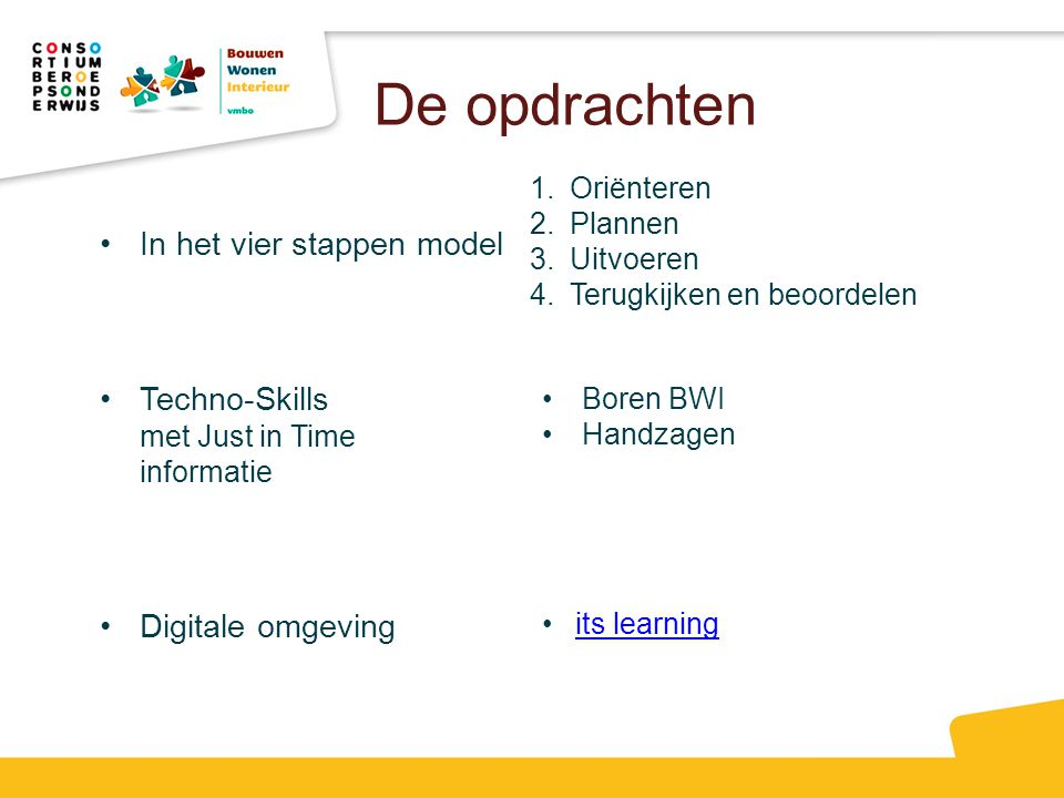 De opdrachten In het vier stappen model Techno-Skills met Just in Time informatieTechno-Skills met Just in Time informatie Digitale omgeving 1.Oriënteren 2.Plannen 3.Uitvoeren 4.Terugkijken en beoordelen Boren BWI Handzagen its learning