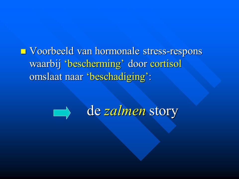 Voorbeeld van hormonale stress-respons waarbij 'bescherming' door cortisol omslaat naar 'beschadiging': Voorbeeld van hormonale stress-respons waarbij