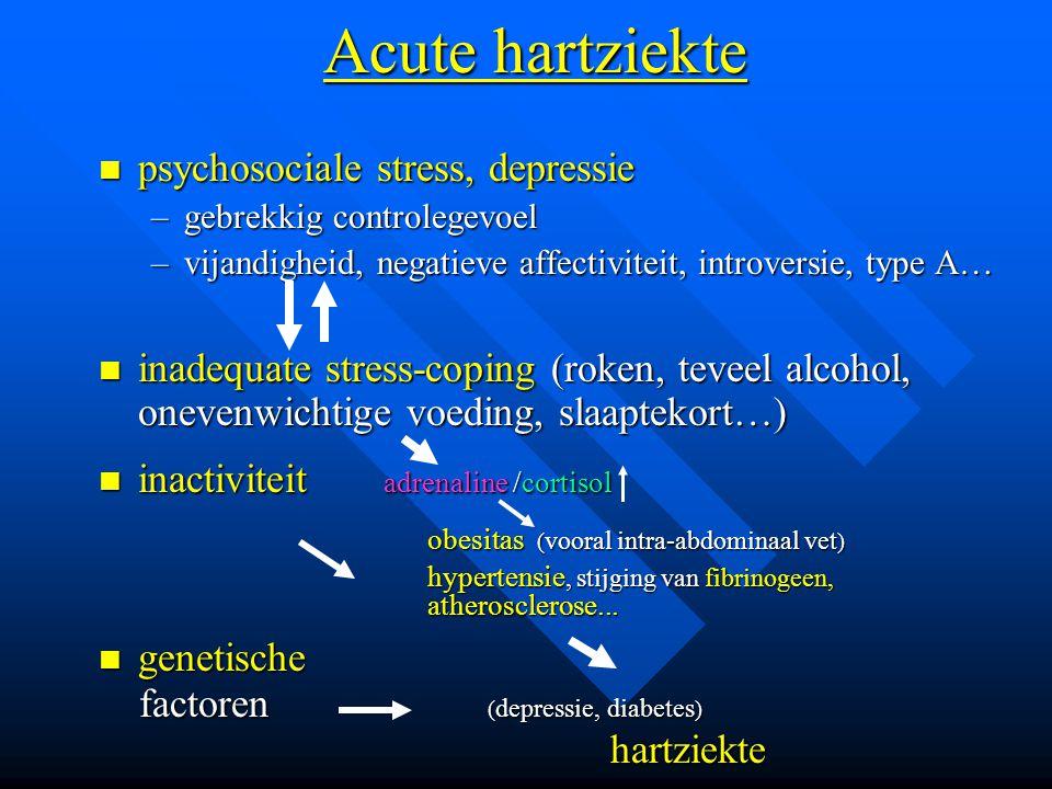 Acute hartziekte psychosociale stress, depressie psychosociale stress, depressie –gebrekkig controlegevoel –vijandigheid, negatieve affectiviteit, int