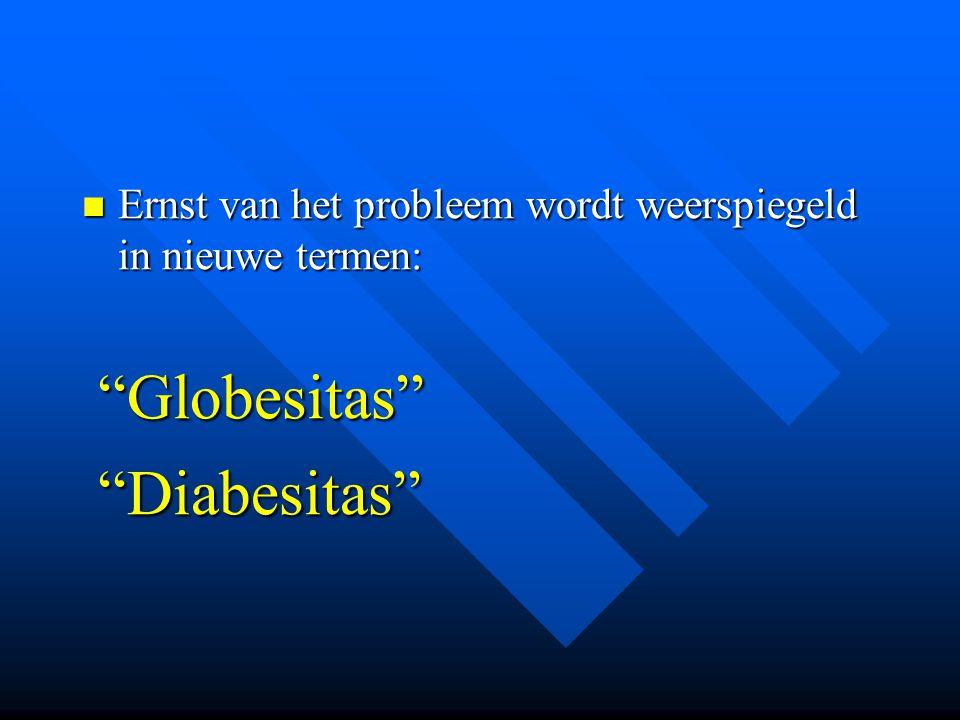 """Ernst van het probleem wordt weerspiegeld in nieuwe termen: Ernst van het probleem wordt weerspiegeld in nieuwe termen: """"Globesitas"""" """"Globesitas"""" """"Dia"""
