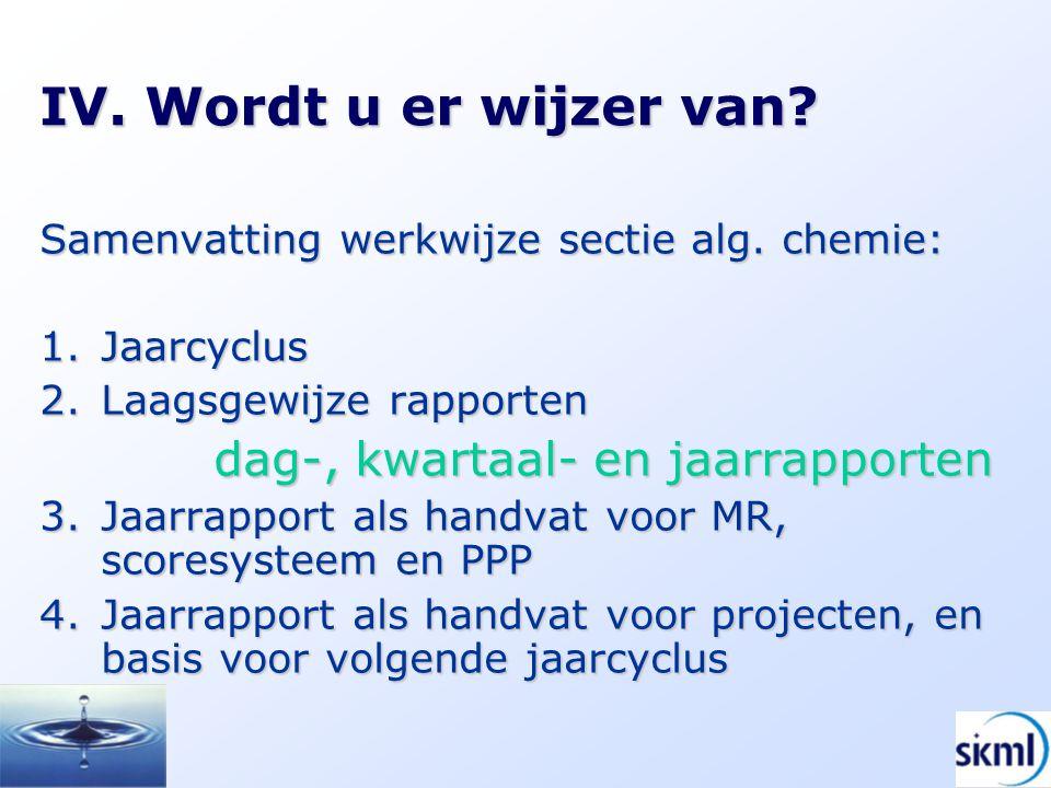 IV. Wordt u er wijzer van? Samenvatting werkwijze sectie alg. chemie: 1.Jaarcyclus 2.Laagsgewijze rapporten dag-, kwartaal- en jaarrapporten dag-, kwa
