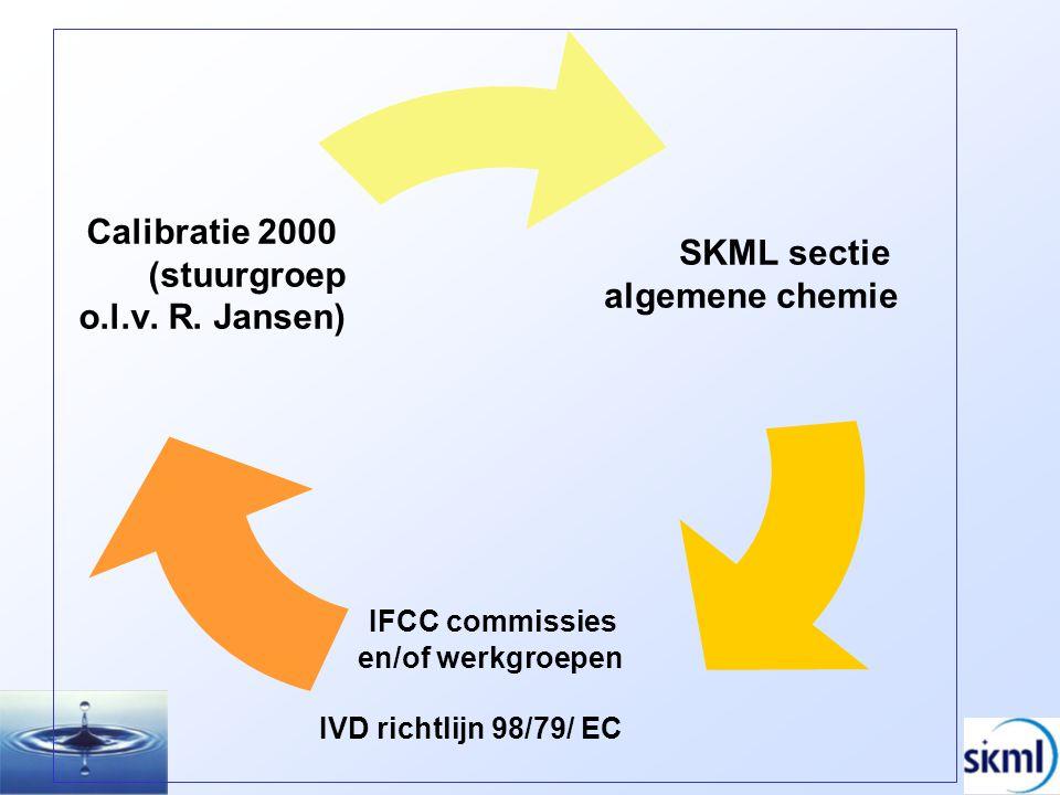 SKML sectie algemene chemie IFCC commissies en/of werkgroepen IVD richtlijn 98/79/ EC Calibratie 2000 (stuurgroep o.l.v. R. Jansen)