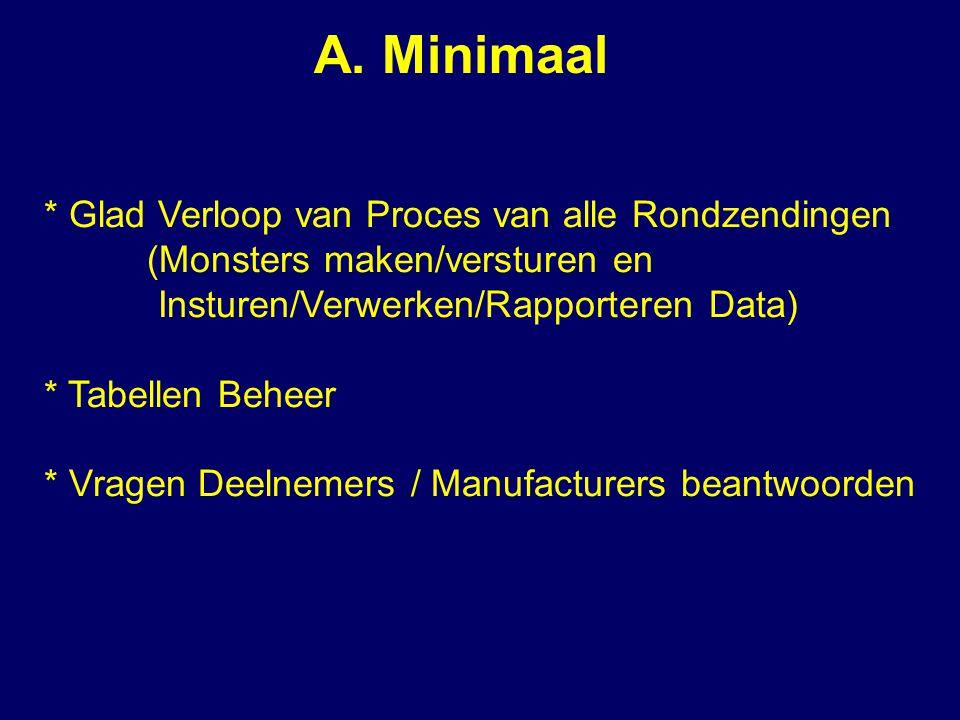 A. Minimaal * Glad Verloop van Proces van alle Rondzendingen (Monsters maken/versturen en Insturen/Verwerken/Rapporteren Data) * Tabellen Beheer * Vra