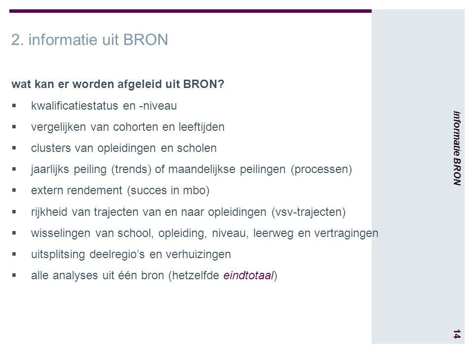 14 informatie BRON 2. informatie uit BRON wat kan er worden afgeleid uit BRON.