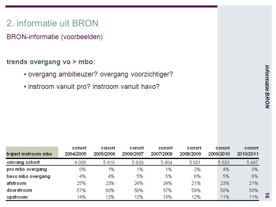 16 informatie BRON 2.