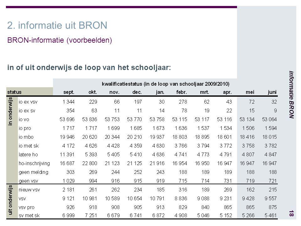 18 informatie BRON 2.