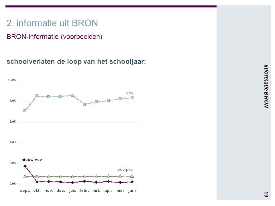 19 informatie BRON 2.