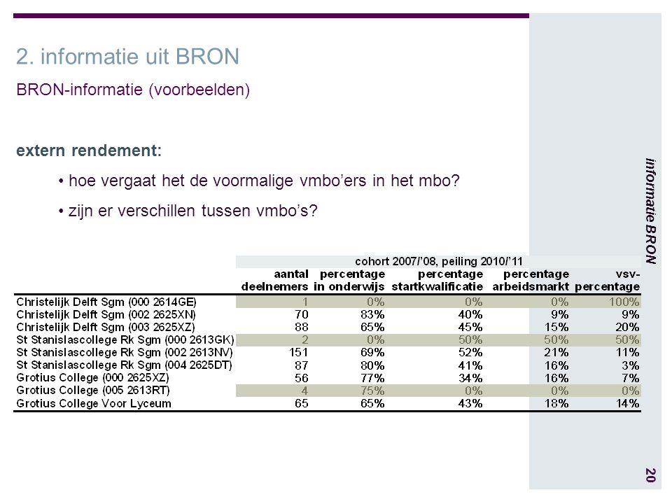 20 informatie BRON 2.