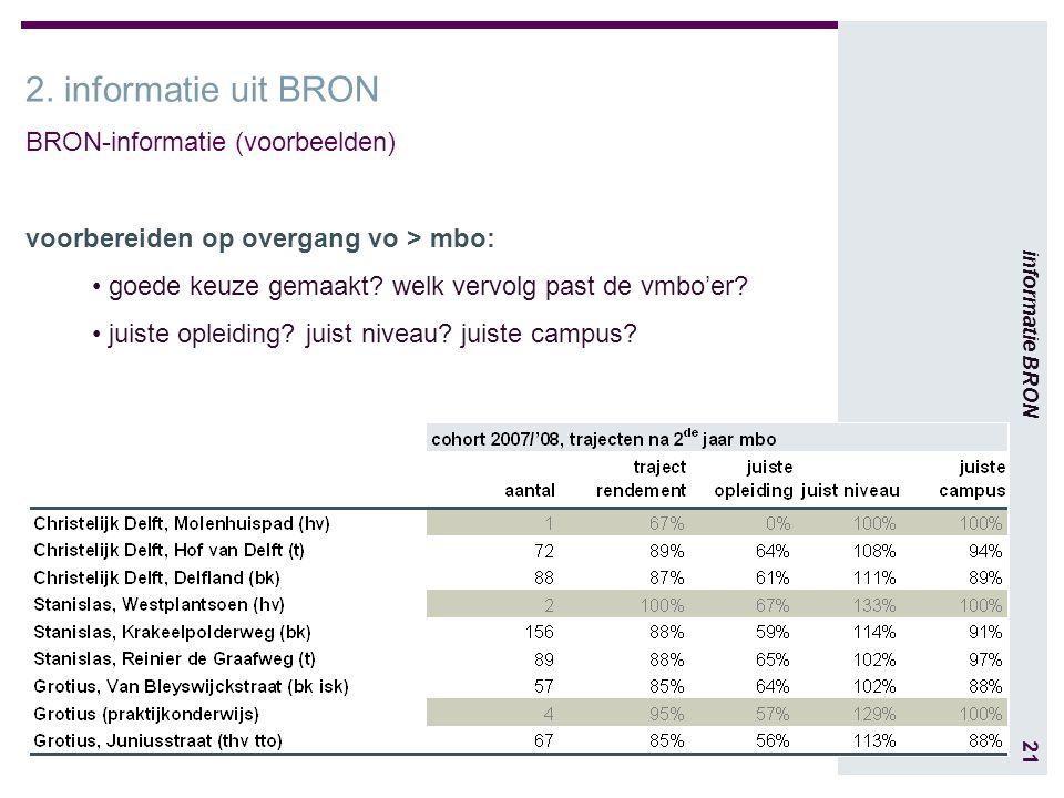 21 informatie BRON 2.
