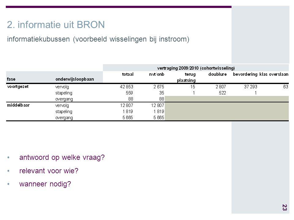 23 informatie BRON 2.