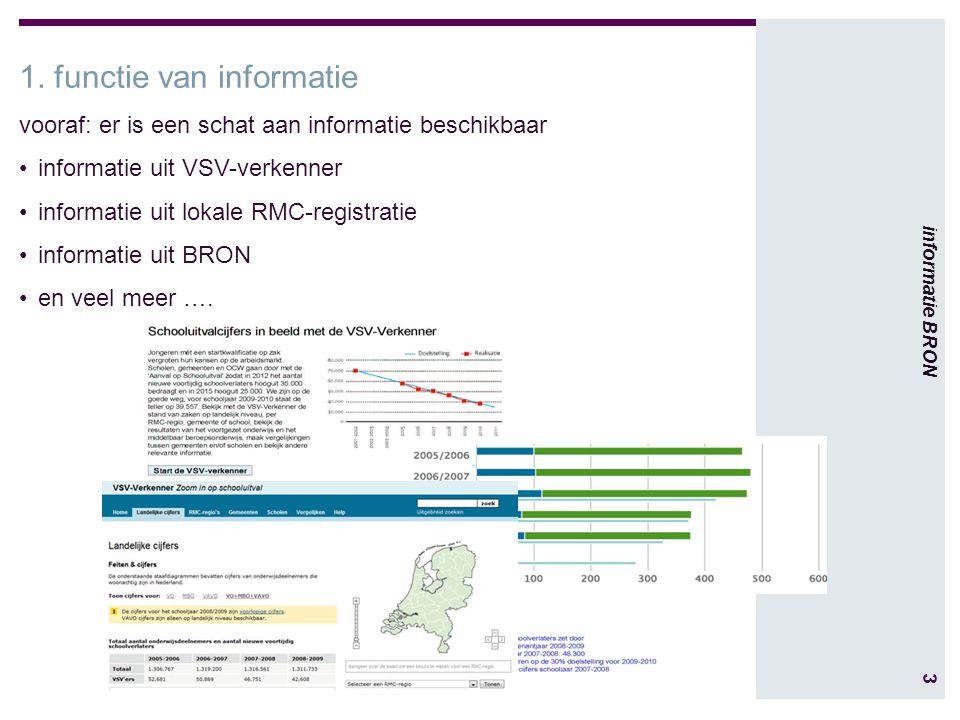 3 informatie BRON 1.