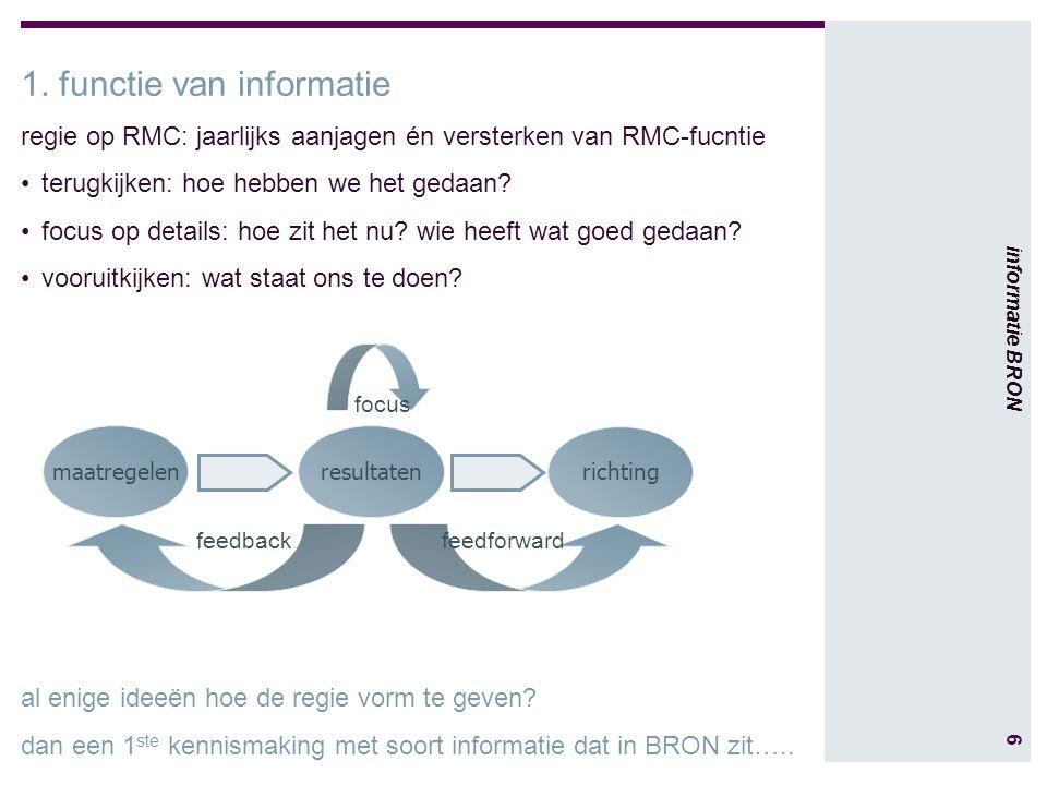 6 informatie BRON 1.