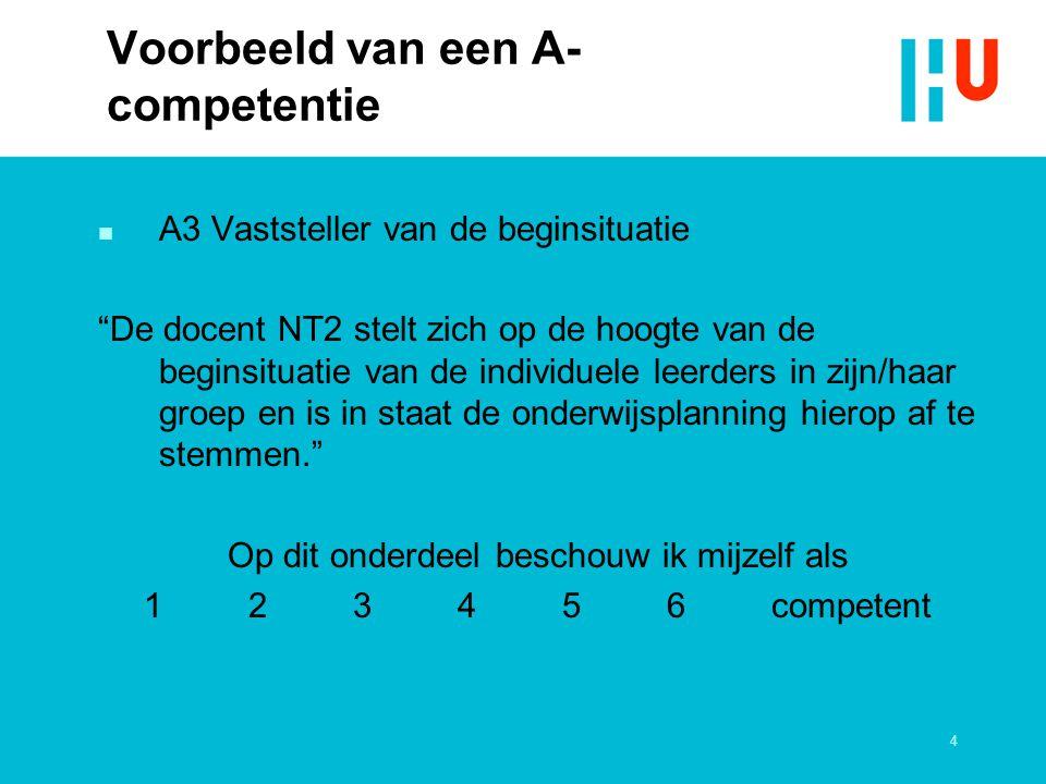 """4 Voorbeeld van een A- competentie n A3 Vaststeller van de beginsituatie """"De docent NT2 stelt zich op de hoogte van de beginsituatie van de individuel"""
