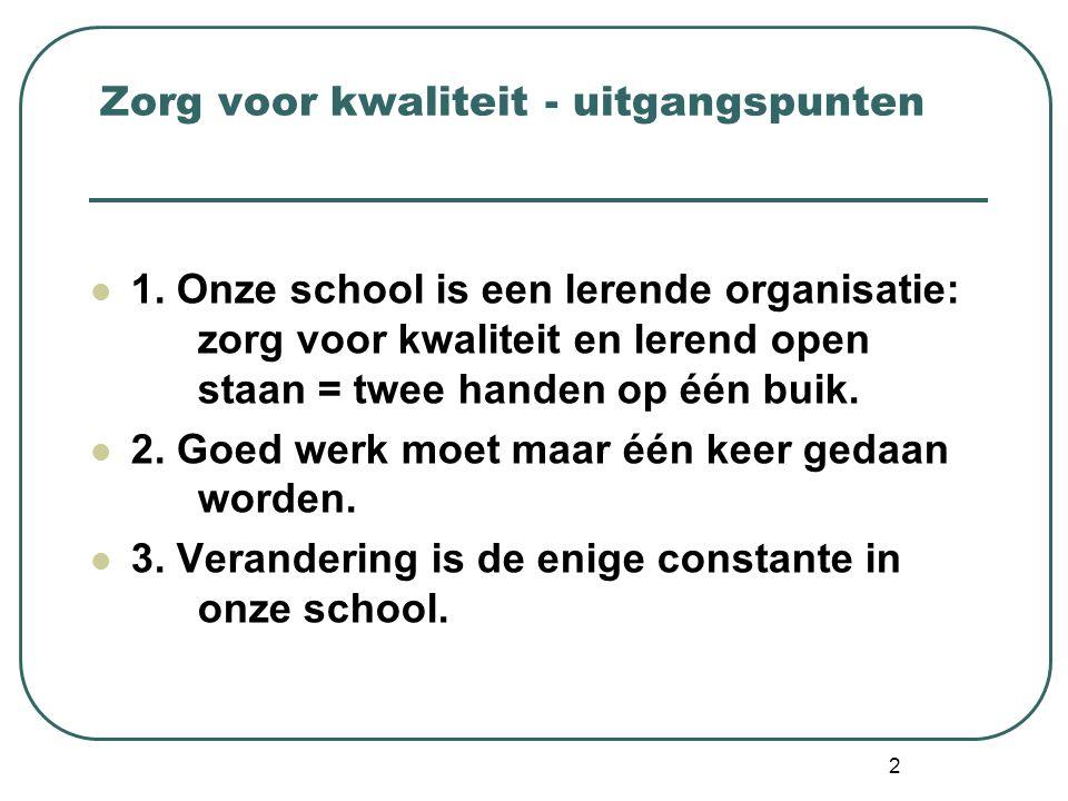 2 Zorg voor kwaliteit - uitgangspunten 1. Onze school is een lerende organisatie: zorg voor kwaliteit en lerend open staan = twee handen op één buik.
