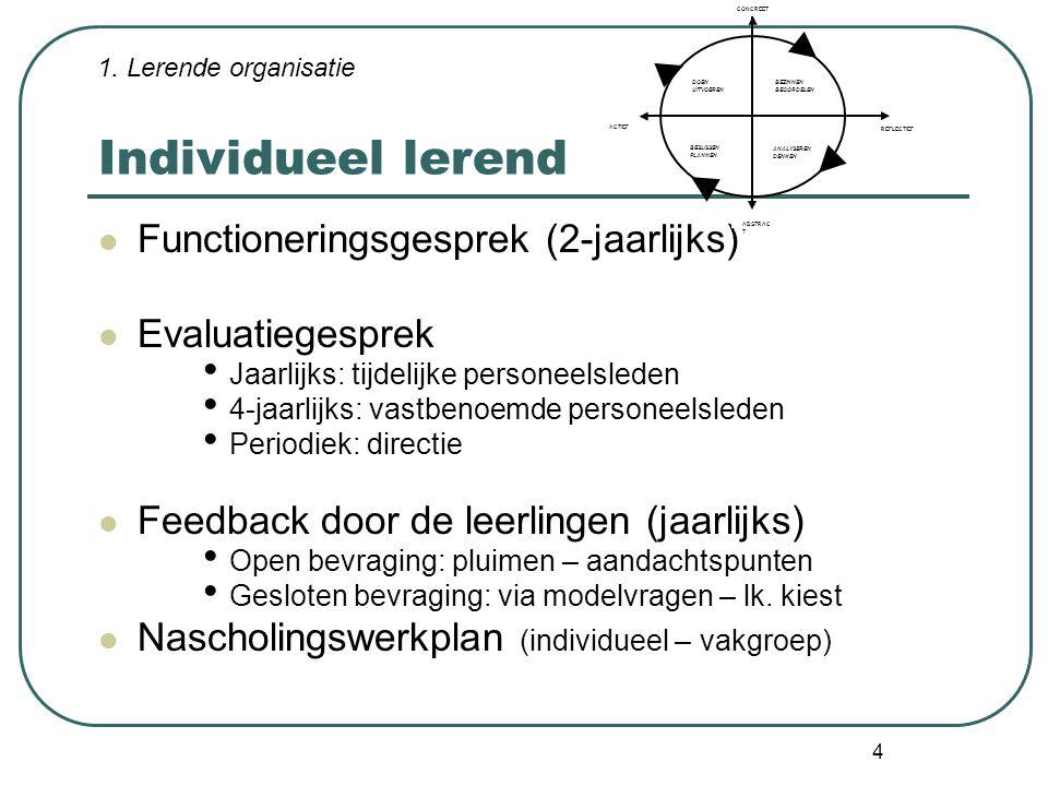 4 Individueel lerend Functioneringsgesprek (2-jaarlijks) Evaluatiegesprek Jaarlijks: tijdelijke personeelsleden 4-jaarlijks: vastbenoemde personeelsle