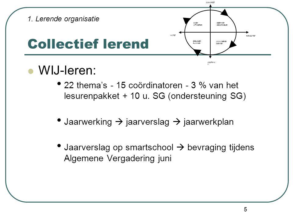 5 Collectief lerend WIJ-leren: 22 thema's - 15 coördinatoren - 3 % van het lesurenpakket + 10 u. SG (ondersteuning SG) Jaarwerking  jaarverslag  jaa
