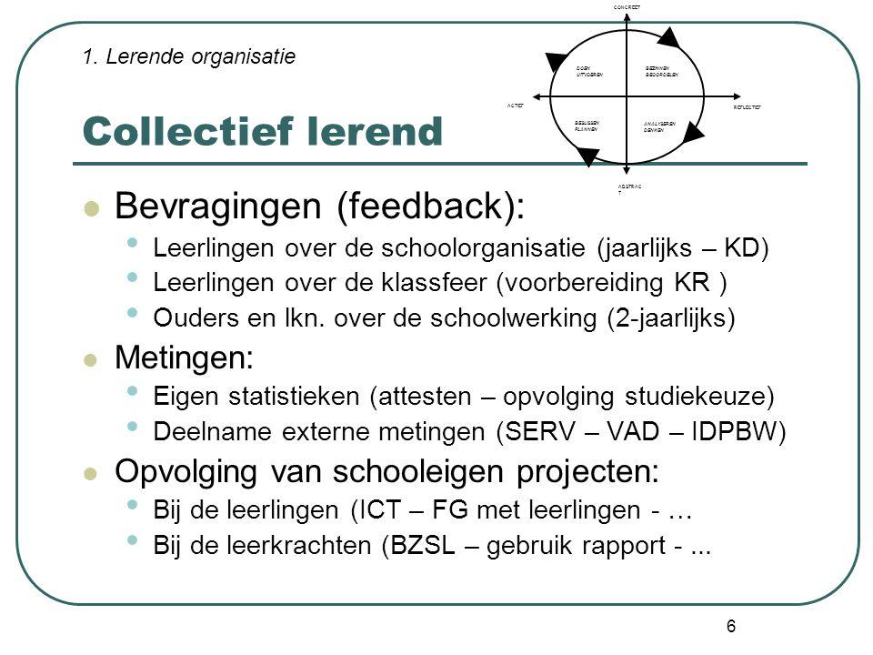 6 Collectief lerend Bevragingen (feedback): Leerlingen over de schoolorganisatie (jaarlijks – KD) Leerlingen over de klassfeer (voorbereiding KR ) Oud