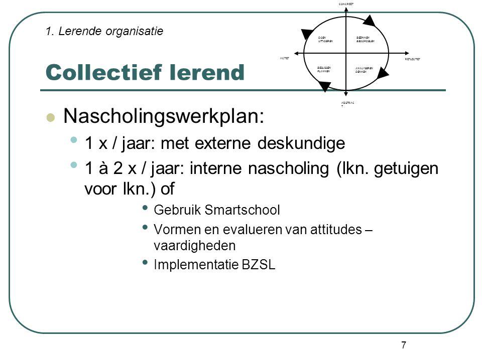 7 Collectief lerend Nascholingswerkplan: 1 x / jaar: met externe deskundige 1 à 2 x / jaar: interne nascholing (lkn. getuigen voor lkn.) of Gebruik Sm
