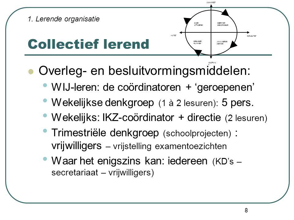 8 Collectief lerend Overleg- en besluitvormingsmiddelen: WIJ-leren: de coördinatoren + 'geroepenen' Wekelijkse denkgroep (1 à 2 lesuren): 5 pers. Weke